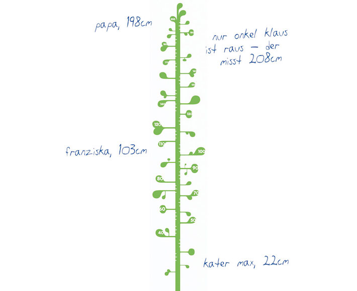 messbaum - ana + mir